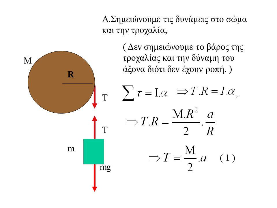 h m M Εφαρμογή 1 Το σώμα μάζας m = 1 kg, κρέμεται σε σκοινί τυλιγμένο σε τροχαλία μάζας Μ = 2 kg και ακτίνας R = 0,2 m Α.Βρείτε την επιτάχυνση του σώμ