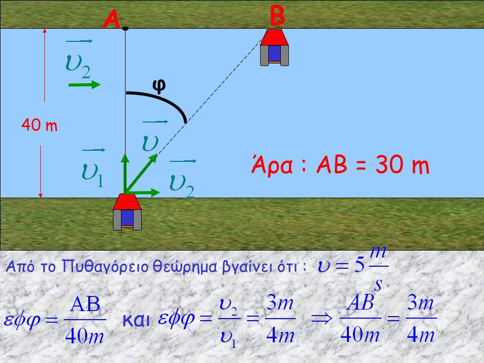 40 m Α Β Από το Πυθαγόρειο θεώρημα βγαίνει ότι : φ και Άρα : ΑΒ = 30 m