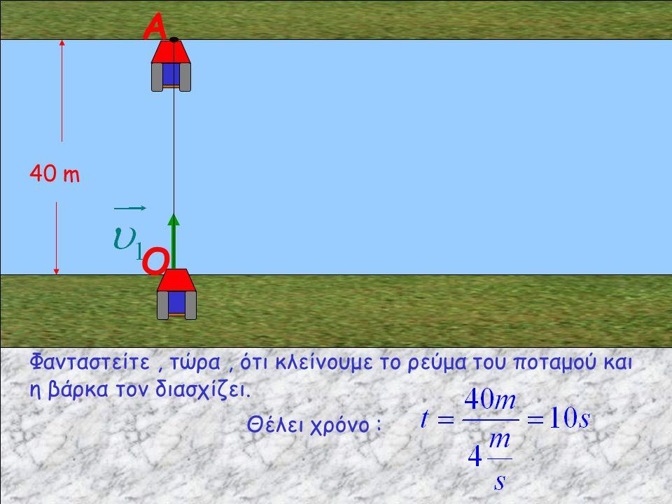 Υπολογισμός της ταχύτητας Η οριζόντια κίνηση έχει ταχύτητα : Μετά την ελεύθερη πτώση αποκτά ταχύτητα : Η συνολική του ταχύτητα είναι :
