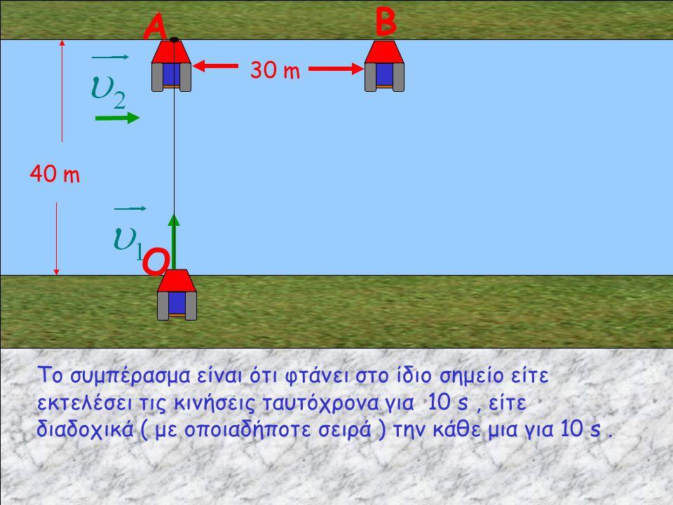 40 m Το συμπέρασμα είναι ότι φτάνει στο ίδιο σημείο είτε εκτελέσει τις κινήσεις ταυτόχρονα για 10 s, είτε διαδοχικά ( με οποιαδήποτε σειρά ) την κάθε μια για 10 s.