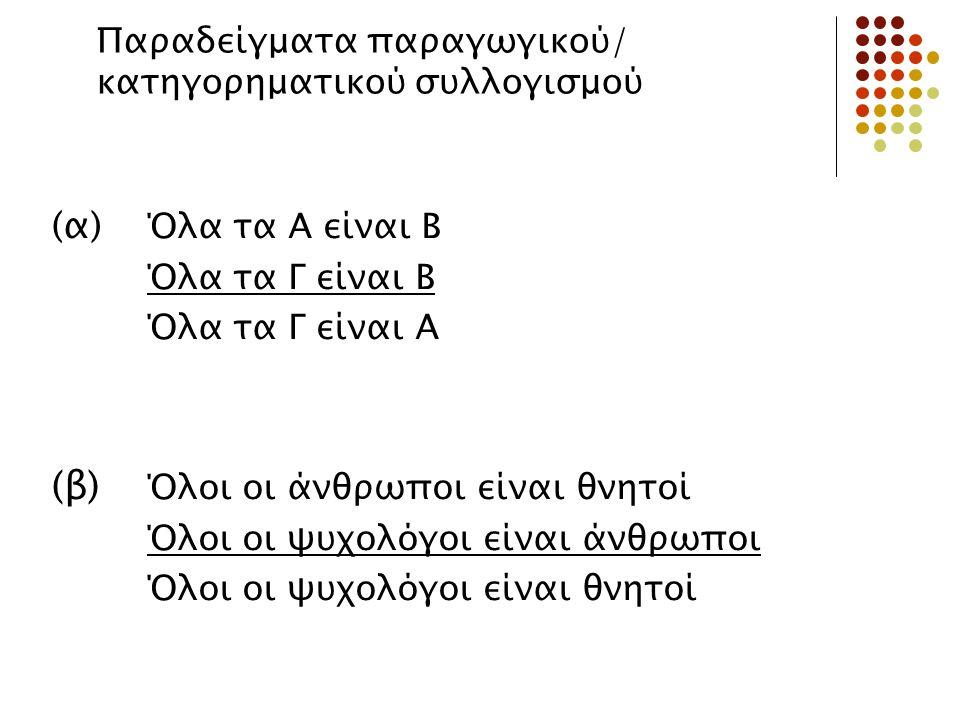 Παραδείγματα παραγωγικού/ κατηγορηματικού συλλογισμού (α) Όλα τα Α είναι Β Όλα τα Γ είναι Β Όλα τα Γ είναι Α (β) Όλοι οι άνθρωποι είναι θνητοί Όλοι οι ψυχολόγοι είναι άνθρωποι Όλοι οι ψυχολόγοι είναι θνητοί