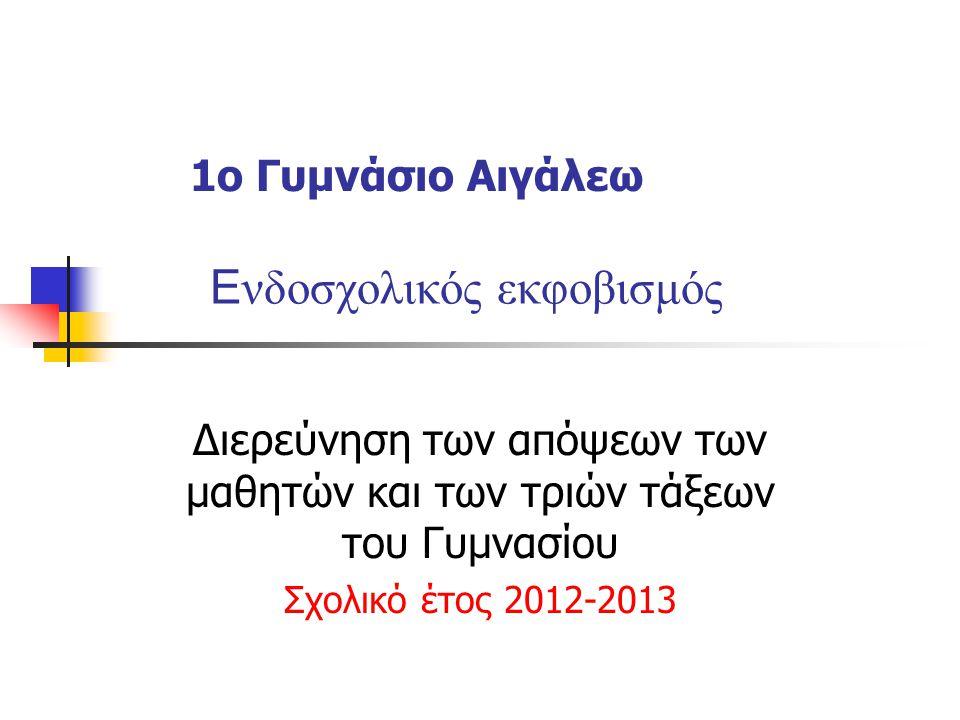 E νδοσχολικός εκφοβισμός Διερεύνηση των απόψεων των μαθητών και των τριών τάξεων του Γυμνασίου Σχολικό έτος 2012-2013 1ο Γυμνάσιο Αιγάλεω