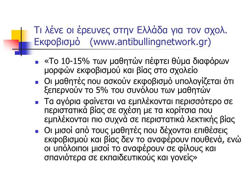 Τι λένε οι έρευνες στην Ελλάδα για τον σχολ. Εκφοβισμό (www.antibullingnetwork.gr) «Το 10-15% των μαθητών πέφτει θύμα διαφόρων μορφών εκφοβισμού και β