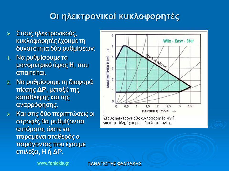www.fantakis.gr ΠΑΝΑΓΙΩΤΗΣ ΦΑΝΤΑΚΗΣ  Στους ηλεκτρονικούς, κυκλοφορητές έχουμε τη δυνατότητα δύο ρυθμίσεων: 1. Να ρυθμίσουμε το μανομετρικό ύψος Η, πο