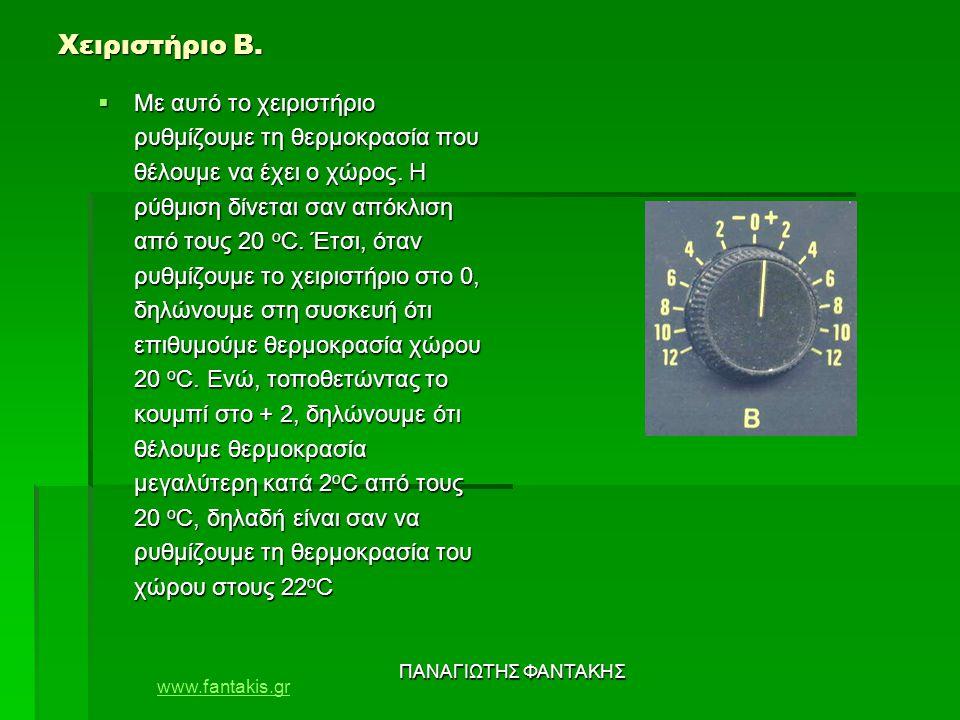 www.fantakis.gr ΠΑΝΑΓΙΩΤΗΣ ΦΑΝΤΑΚΗΣ Χειριστήριο Β.