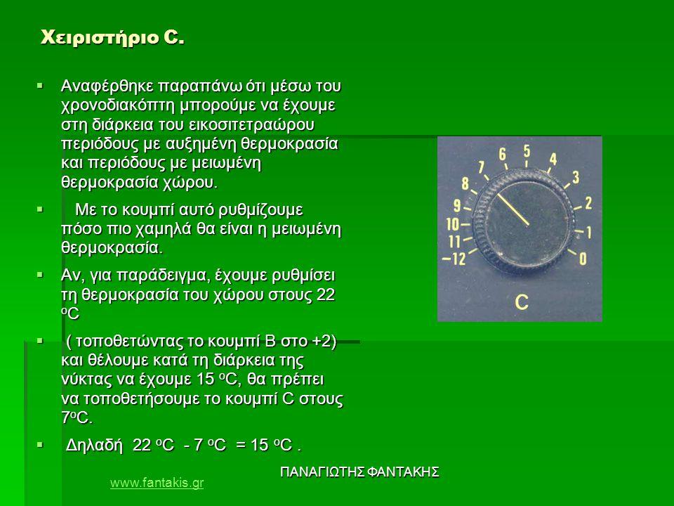 www.fantakis.gr ΠΑΝΑΓΙΩΤΗΣ ΦΑΝΤΑΚΗΣ Χειριστήριο C.