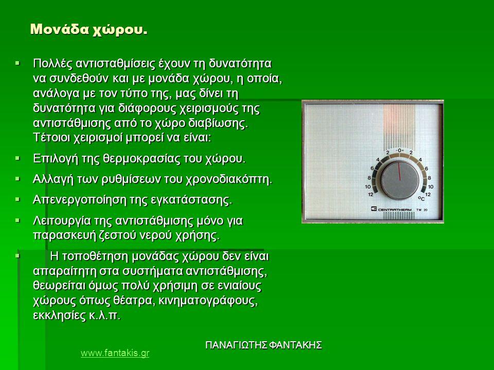 www.fantakis.gr ΠΑΝΑΓΙΩΤΗΣ ΦΑΝΤΑΚΗΣ Μονάδα χώρου.