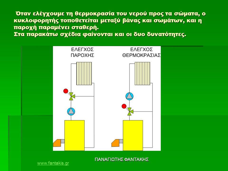 www.fantakis.gr ΠΑΝΑΓΙΩΤΗΣ ΦΑΝΤΑΚΗΣ Όταν ελέγχουμε τη θερμοκρασία του νερού προς τα σώματα, ο κυκλοφορητής τοποθετείται μεταξύ βάνας και σωμάτων, και η παροχή παραμένει σταθερή.