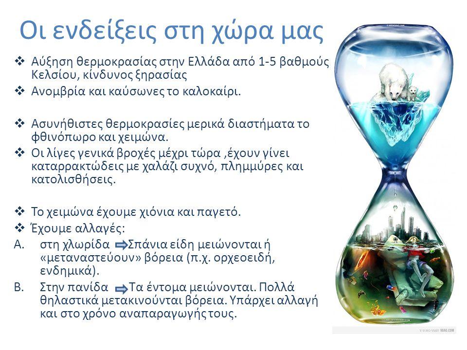 Οι ενδείξεις στη χώρα μας  Αύξηση θερμοκρασίας στην Ελλάδα από 1-5 βαθμούς Κελσίου, κίνδυνος ξηρασίας  Ανομβρία και καύσωνες το καλοκαίρι.  Ασυνήθι