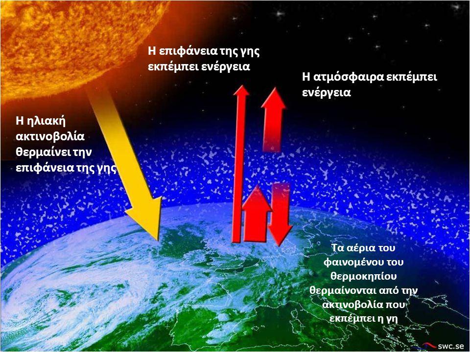 Η ηλιακή ακτινοβολία θερμαίνει την επιφάνεια της γης Η επιφάνεια της γης εκπέμπει ενέργεια Η ατμόσφαιρα εκπέμπει ενέργεια Τα αέρια του φαινομένου του