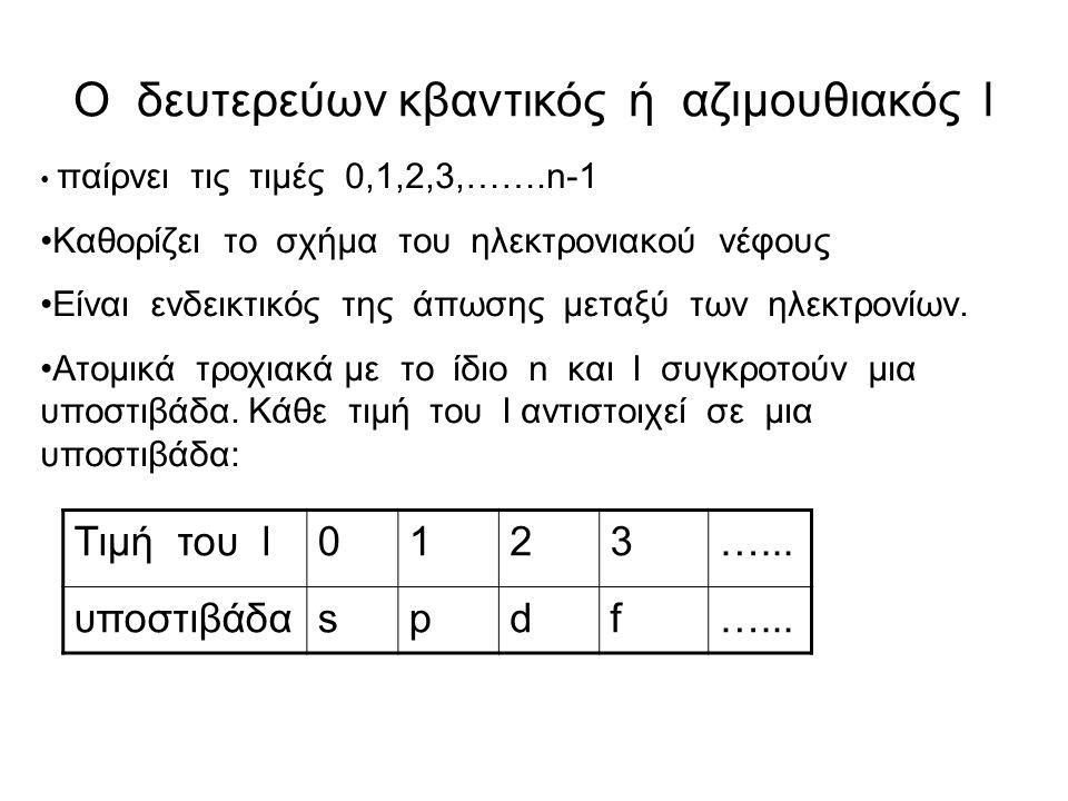 Ο κύριος κβαντικός αριθμός n Παίρνει τις τιμές: 1,2,3,4,………….