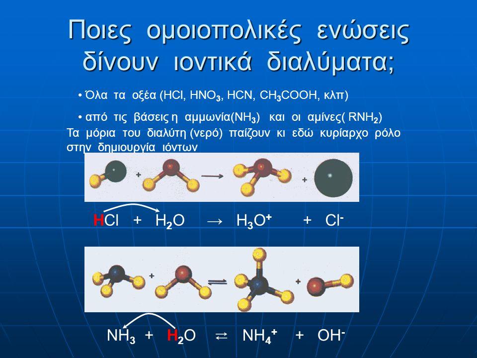 Ποιες ομοιοπολικές ενώσεις δίνουν ιοντικά διαλύματα; Όλα τα οξέα (HCl, HNO 3, HCN, CH 3 COOH, κλπ) από τις βάσεις η αμμωνία(NH 3 ) και οι αμίνες( RNH 2 ) Τα μόρια του διαλύτη (νερό) παίζουν κι εδώ κυρίαρχο ρόλο στην δημιουργία ιόντων HCl + H 2 O → H 3 O + + Cl - NH 3 + H 2 O ⇄ NH 4 + + OH -