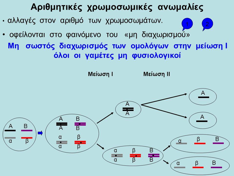 Αριθμητικές χρωμοσωμικές ανωμαλίες αλλαγές στον αριθμό των χρωμοσωμάτων.