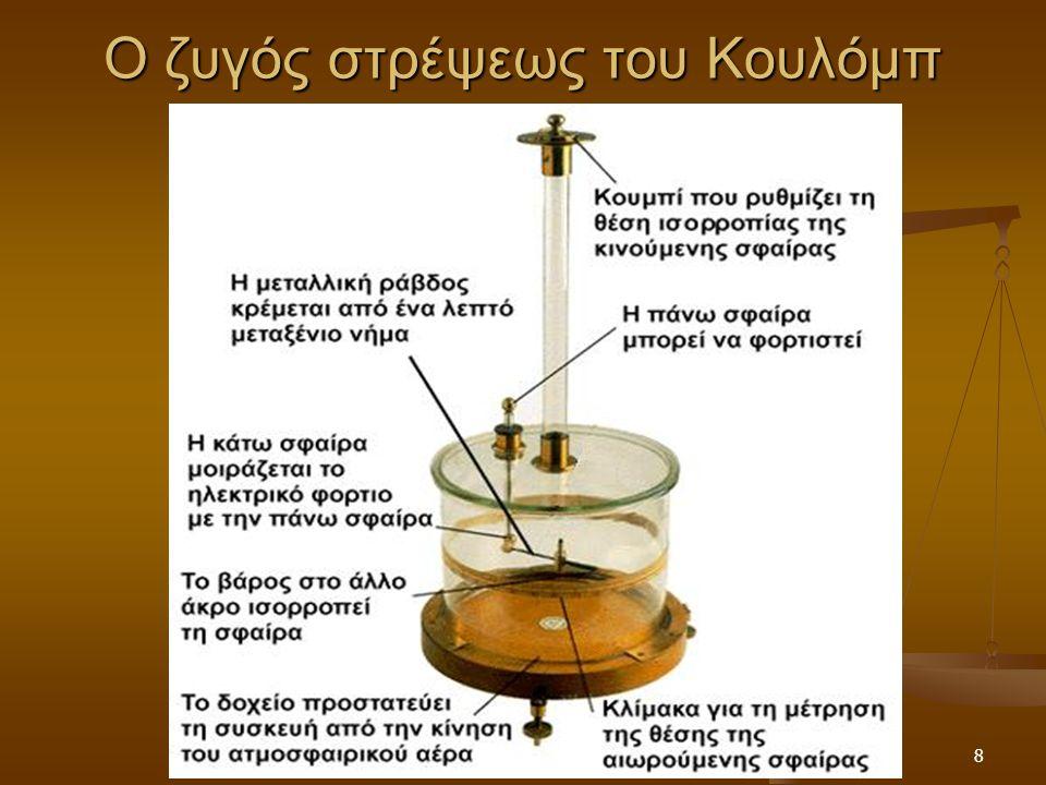 7 Στην περίφημη Στην περίφημη συσκευή μέτρησης δύναμης του Κουλόμπ που φαίνεται στη φωτογραφία που ακολουθεί η δύναμη που προκαλεί τη στροφή του νήματ