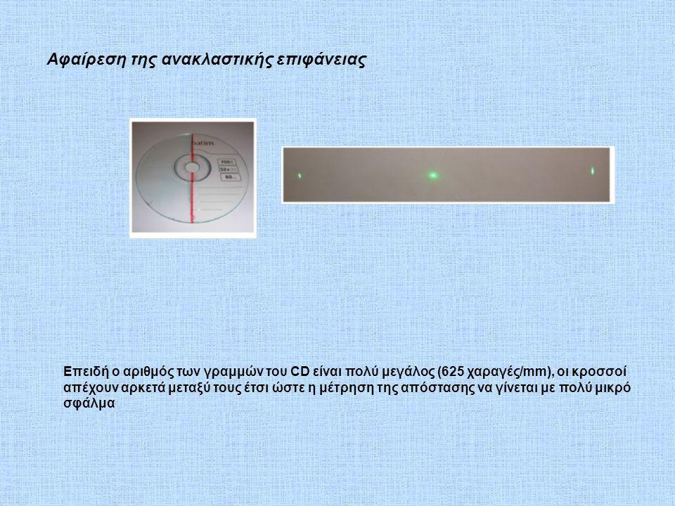 Αφαίρεση της ανακλαστικής επιφάνειας Επειδή ο αριθμός των γραμμών του CD είναι πολύ μεγάλος (625 χαραγές/mm), οι κροσσοί απέχουν αρκετά μεταξύ τους έτσι ώστε η μέτρηση της απόστασης να γίνεται με πολύ μικρό σφάλμα