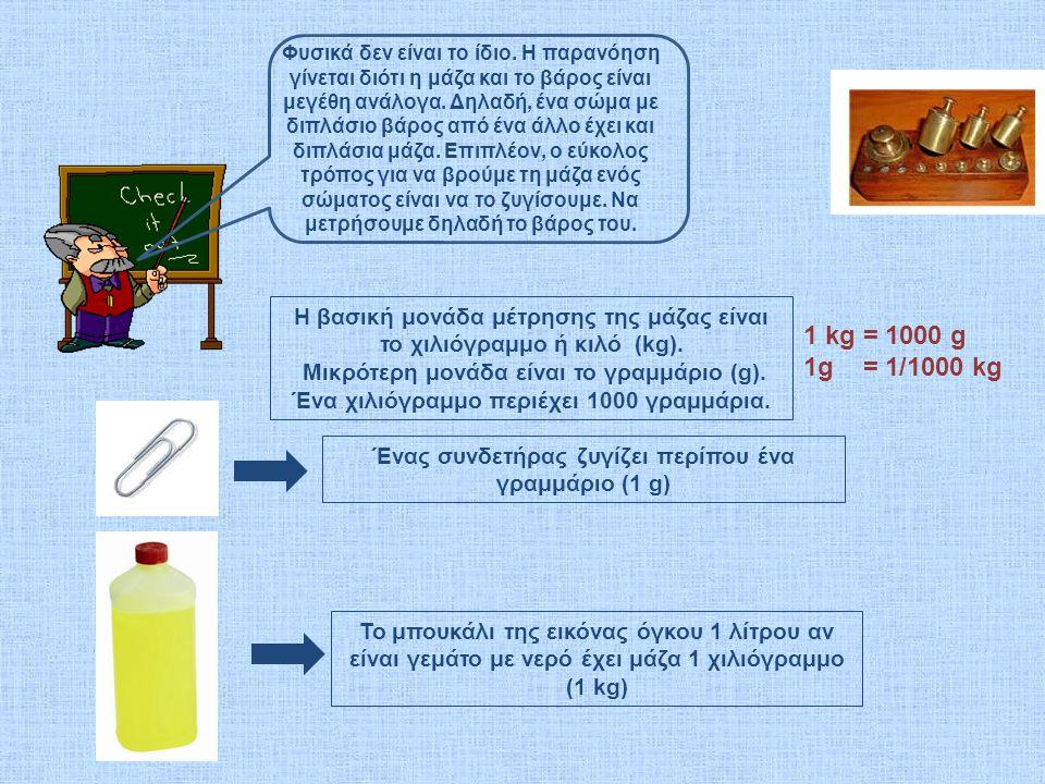 Η βασική μονάδα μέτρησης της μάζας είναι το χιλιόγραμμο ή κιλό (kg).