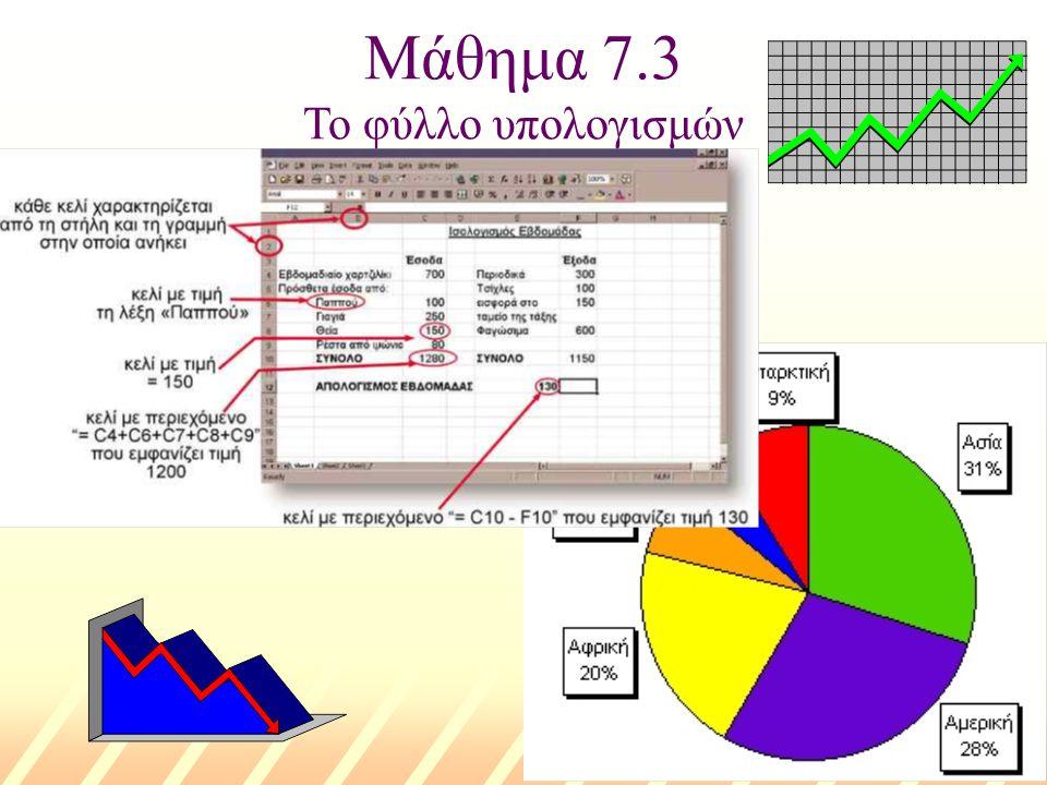 Μάθημα 7.3 Το φύλλο υπολογισμών
