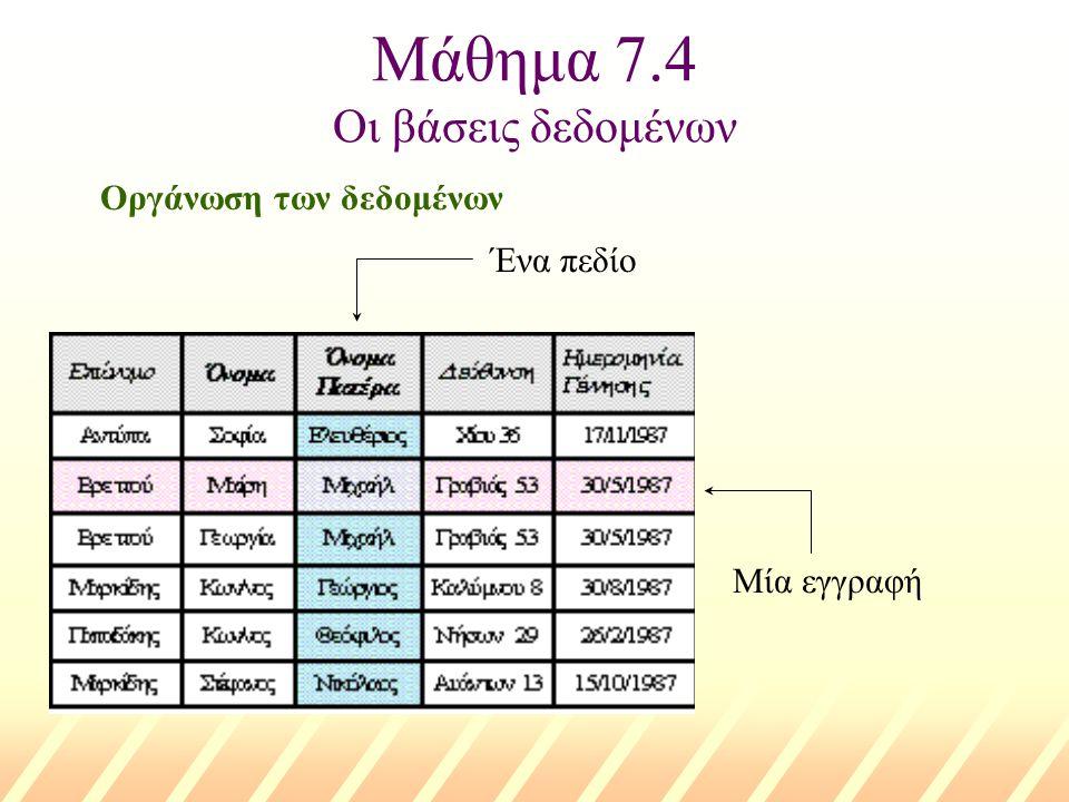 Μάθημα 7.4 Οι βάσεις δεδομένων Οργάνωση των δεδομένων Ένα πεδίο Μία εγγραφή