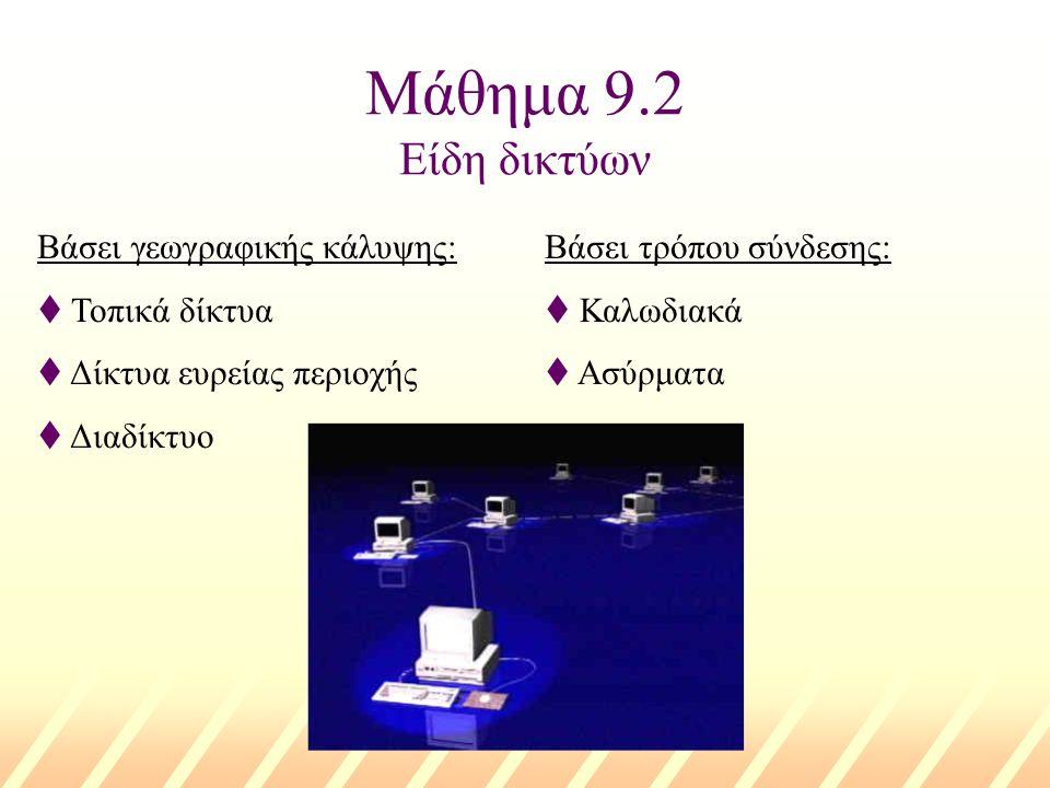 Μάθημα 9.2 Είδη δικτύων Βάσει γεωγραφικής κάλυψης: t Τοπικά δίκτυα t Δίκτυα ευρείας περιοχής t Διαδίκτυο Βάσει τρόπου σύνδεσης: t Καλωδιακά t Ασύρματα