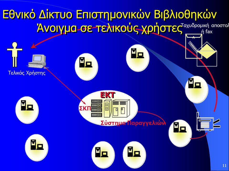 11 ΕΚΤ Σύστημα Παραγγελιών ΣΚΠ Ταχυδρομική αποστολή ή fax Εθνικό Δίκτυο Επιστημονικών Βιβλιοθηκών Άνοιγμα σε τελικούς χρήστες Εθνικό Δίκτυο Επιστημονικών Βιβλιοθηκών Άνοιγμα σε τελικούς χρήστες Τελικός Χρήστης