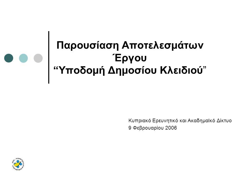9 Φεβρουαρίου 2006Υποδομή Δημόσιου Κλειδιού Νομικό Πλαίσιο Οι προηγμένες ηλεκτρονικές υπογραφές έχουν πλήρη και άμεση νομική ισοδυναμία με τις ιδιόχειρες υπογραφές Οδηγία 99/93/ΕΚ του Ευρωπαϊκού Κοινοβουλίου και του Συμβουλίου Νόμος 188(Ι)/2004 της Κυπριακής Δημοκρατίας