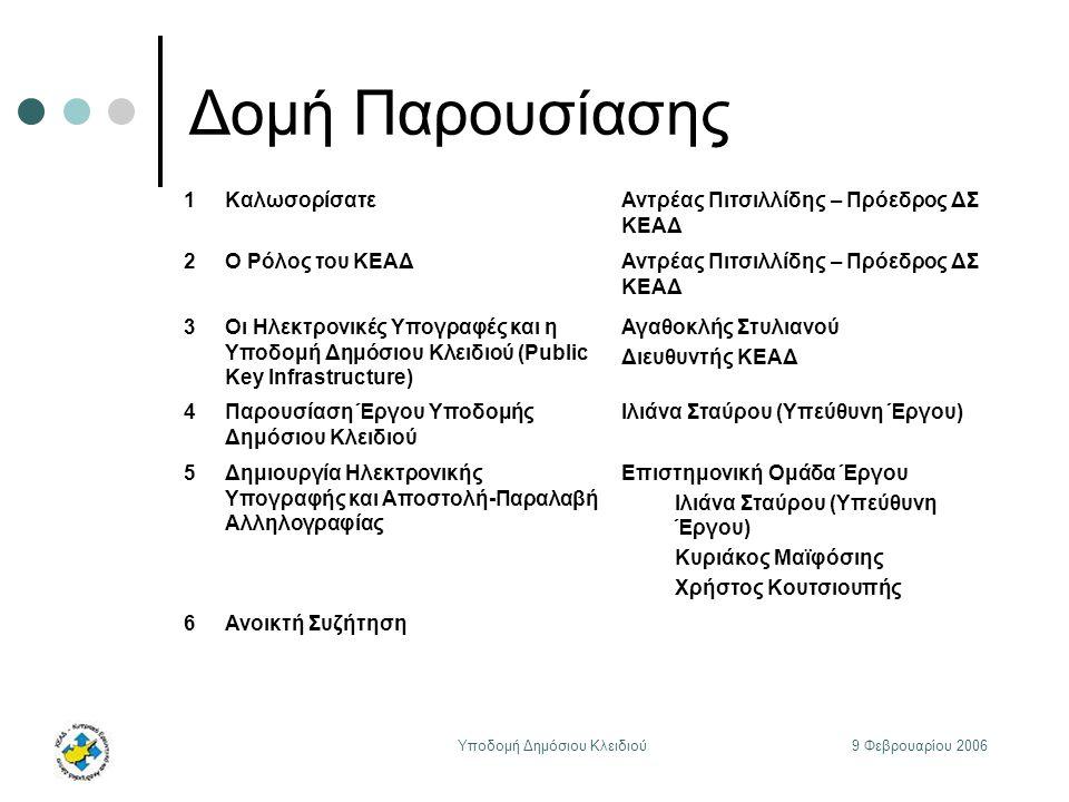 9 Φεβρουαρίου 2006Υποδομή Δημόσιου Κλειδιού Νομικό Πλαίσιο Στο Κυπριακό πλαίσιο Αρμόδια αρχή για επιτήρηση των ΠΥΠ: Υπουργός Εμπορίου, Βιομηχανίας και Τουρισμού Δημιουργία Θεμελιώδους Εκδότη Πιστοποιητικών (Root CA) σαν αρμόδια Αρχή επιτήρησης.