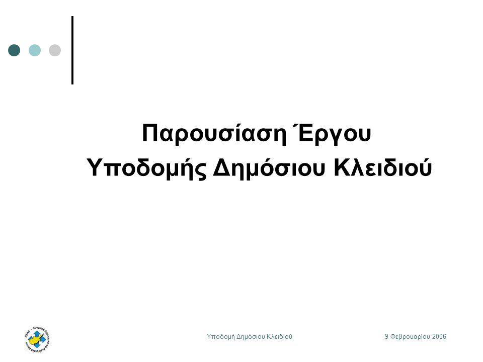 9 Φεβρουαρίου 2006Υποδομή Δημόσιου Κλειδιού Παρουσίαση Έργου Υποδομής Δημόσιου Κλειδιού