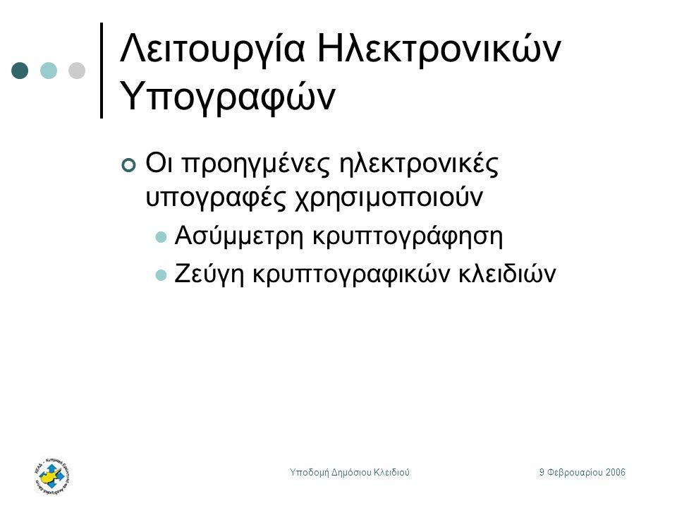 9 Φεβρουαρίου 2006Υποδομή Δημόσιου Κλειδιού Λειτουργία Ηλεκτρονικών Υπογραφών Οι προηγμένες ηλεκτρονικές υπογραφές χρησιμοποιούν Ασύμμετρη κρυπτογράφηση Ζεύγη κρυπτογραφικών κλειδιών