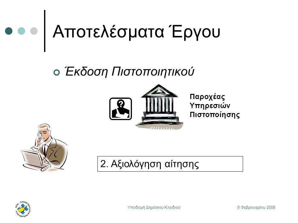 9 Φεβρουαρίου 2006Υποδομή Δημόσιου Κλειδιού Αποτελέσματα Έργου Έκδοση Πιστοποιητικού Παροχέας Υπηρεσιών Πιστοποίησης 2.