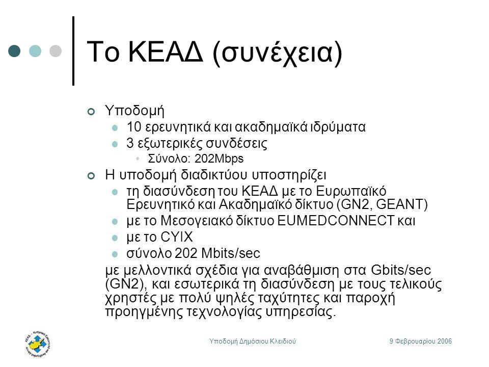 9 Φεβρουαρίου 2006Υποδομή Δημόσιου Κλειδιού Το ΚΕΑΔ (συνέχεια) Υποδομή 10 ερευνητικά και ακαδημαϊκά ιδρύματα 3 εξωτερικές συνδέσεις Σύνολο: 202Mbps Η υποδομή διαδικτύου υποστηρίζει τη διασύνδεση του ΚΕΑΔ με το Ευρωπαϊκό Ερευνητικό και Ακαδημαϊκό δίκτυο (GN2, GEANT) με το Μεσογειακό δίκτυο EUMEDCONNECT και με το CYIX σύνολο 202 Mbits/sec με μελλοντικά σχέδια για αναβάθμιση στα Gbits/sec (GN2), και εσωτερικά τη διασύνδεση με τους τελικούς χρηστές με πολύ ψηλές ταχύτητες και παροχή προηγμένης τεχνολογίας υπηρεσίας.