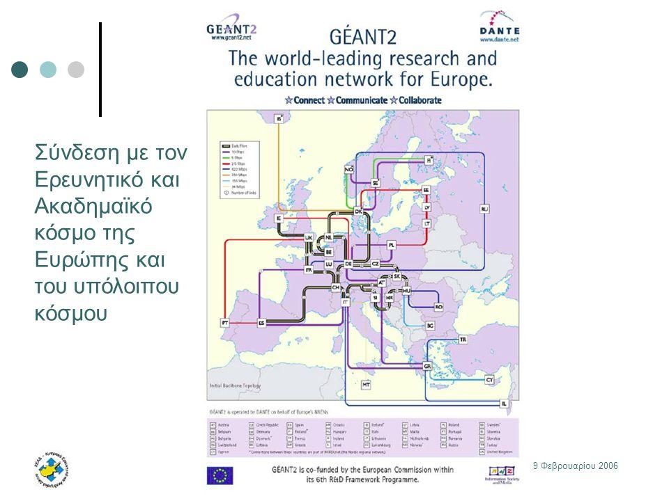 9 Φεβρουαρίου 2006Υποδομή Δημόσιου Κλειδιού Τρέχουσες δραστηριότητες Το ΚΕΑΔ δραστηριοποιείται στο τομέα των ερευνητικών προγραμμάτων GEANT2 EUMEDCONNECT EUMEDGRID Υποδομή Δημόσιου Κλειδιού (PKI) Επίσης προγραμματίζει IPv6 IP backbone connection με τους φορείς