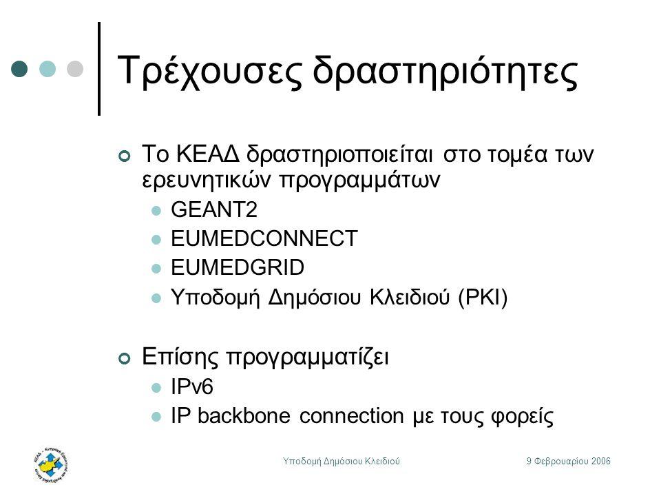 9 Φεβρουαρίου 2006Υποδομή Δημόσιου Κλειδιού Ηλεκτρονικές Υπογραφές δημόσιος κατάλογος Πάροχος Υπηρεσιών Πιστοποίησης Η υποδομή με την οποία ένας ΠΥΠ εκδίδει, δημοσιεύει και υποστηρίζει ψηφιακά πιστοποιητικά ονομάζεται 'Υποδομή Δημόσιου Κλειδιού' (Public Key Infrastructure – 'PKI').