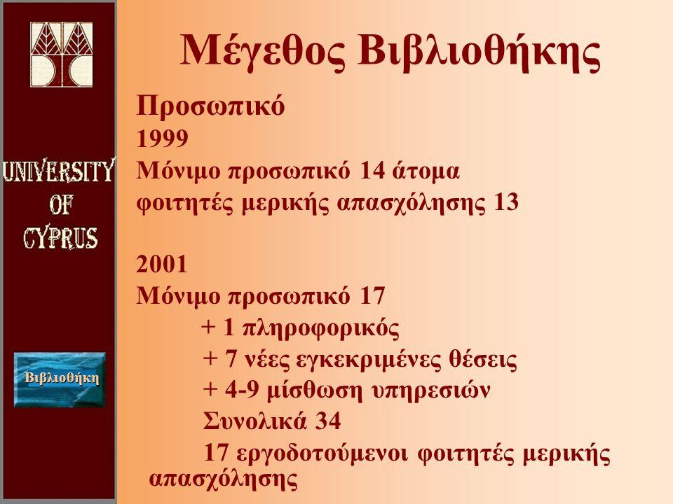 Βιβλιοθήκη Μέγεθος Βιβλιοθήκης Προσωπικό 1999 Μόνιμο προσωπικό 14 άτομα φοιτητές μερικής απασχόλησης 13 2001 Μόνιμο προσωπικό 17 + 1 πληροφορικός + 7 νέες εγκεκριμένες θέσεις + 4-9 μίσθωση υπηρεσιών Συνολικά 34 17 εργοδοτούμενοι φοιτητές μερικής απασχόλησης