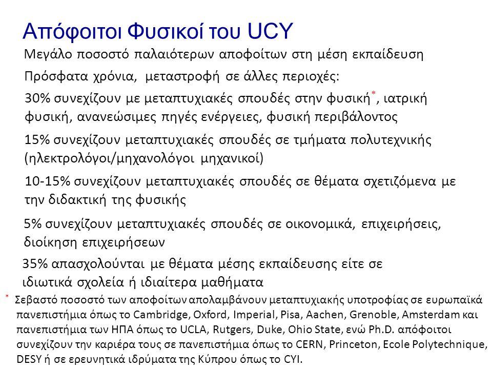 Απόφοιτοι Φυσικοί του UCY Μεγάλο ποσοστό παλαιότερων αποφοίτων στη μέση εκπαίδευση Πρόσφατα χρόνια, μεταστροφή σε άλλες περιοχές: 30% συνεχίζουν με με