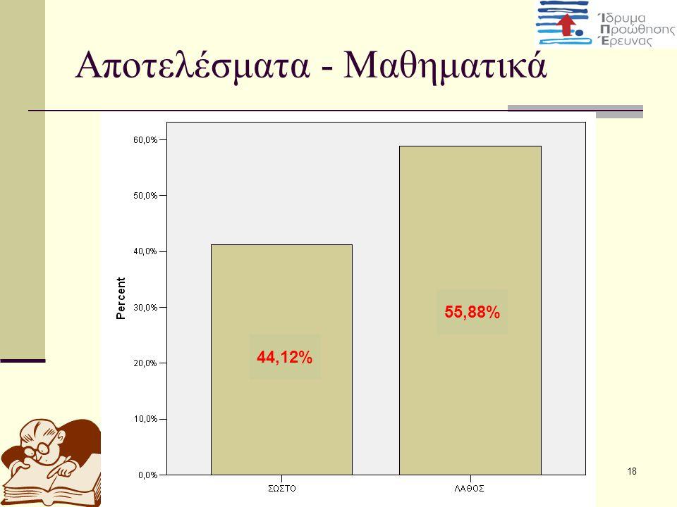 18 Αποτελέσματα - Μαθηματικά 55,88% 44,12%