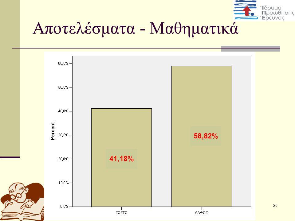 20 Αποτελέσματα - Μαθηματικά 58,82% 41,18%