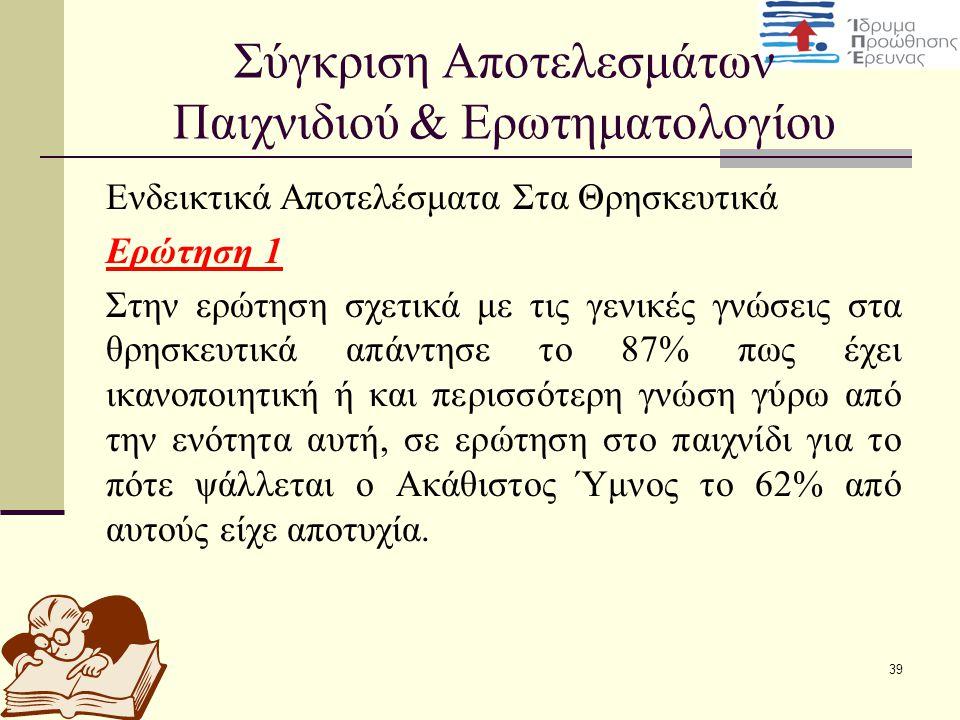 39 Σύγκριση Αποτελεσμάτων Παιχνιδιού & Ερωτηματολογίου Ενδεικτικά Αποτελέσματα Στα Θρησκευτικά Ερώτηση 1 Στην ερώτηση σχετικά με τις γενικές γνώσεις στα θρησκευτικά απάντησε το 87% πως έχει ικανοποιητική ή και περισσότερη γνώση γύρω από την ενότητα αυτή, σε ερώτηση στο παιχνίδι για το πότε ψάλλεται ο Ακάθιστος Ύμνος το 62% από αυτούς είχε αποτυχία.