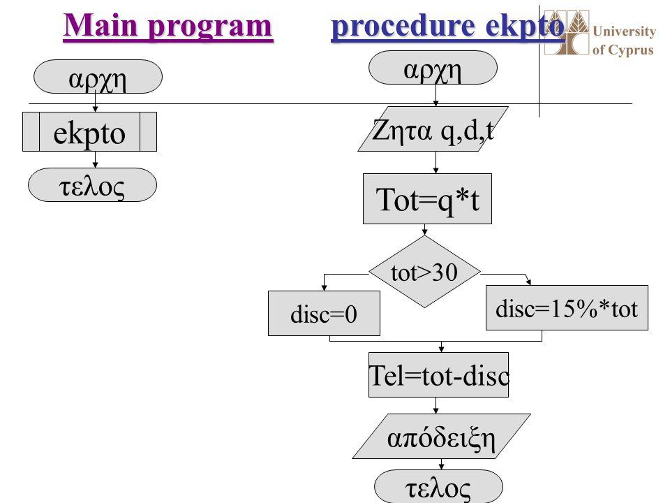 Διαδικασίες - Procedures Η Διαδικασία (Procedure) μπορεί να είναι ένα ανεξάρτητο και αυτοδύναμο πρόγραμμα, το οποίο παίρνει ένα ή περισσότερα δεδομένα