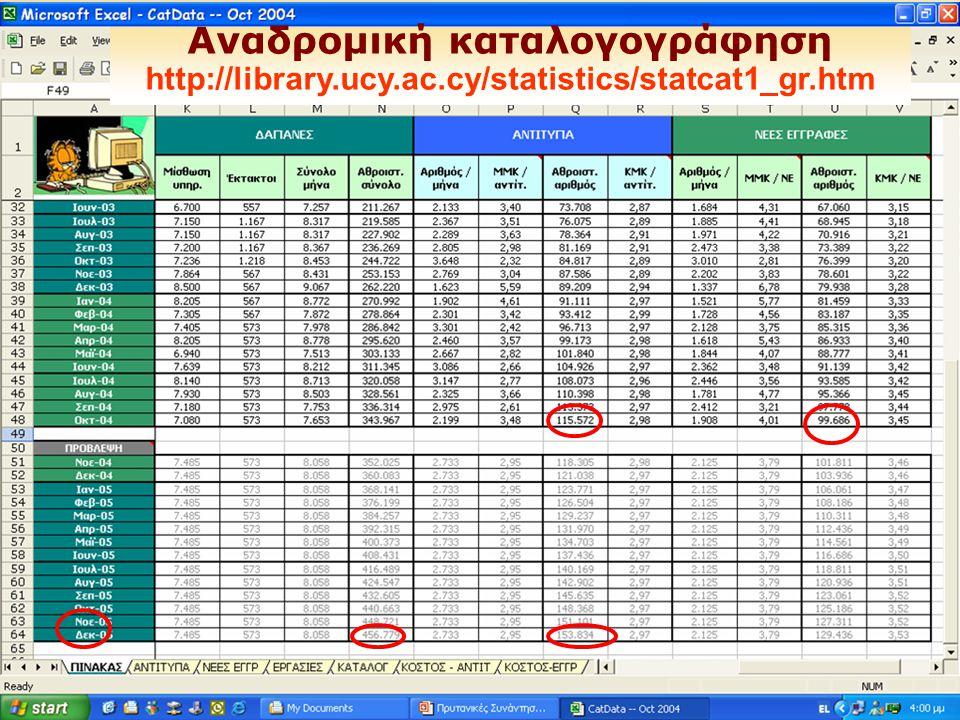 Αναδρομική καταλογογράφηση http://library.ucy.ac.cy/statistics/statcat1_gr.htm
