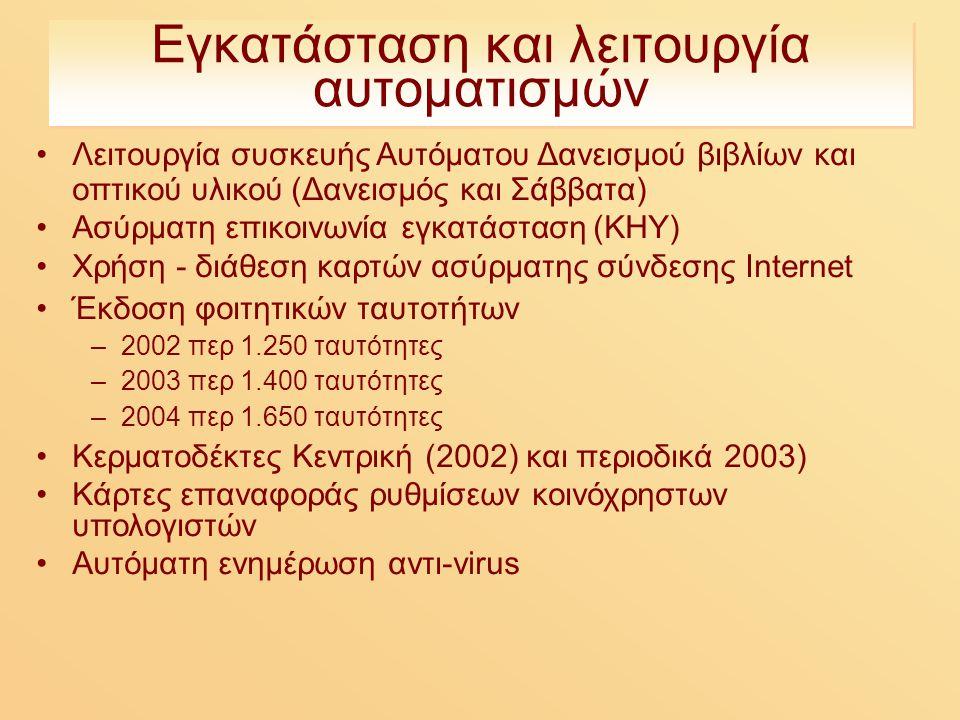 Εγκατάσταση και λειτουργία αυτοματισμών Λειτουργία συσκευής Αυτόματου Δανεισμού βιβλίων και οπτικού υλικού (Δανεισμός και Σάββατα) Ασύρματη επικοινωνία εγκατάσταση (ΚΗΥ) Χρήση - διάθεση καρτών ασύρματης σύνδεσης Internet Έκδοση φοιτητικών ταυτοτήτων –2002 περ 1.250 ταυτότητες –2003 περ 1.400 ταυτότητες –2004 περ 1.650 ταυτότητες Κερματοδέκτες Κεντρική (2002) και περιοδικά 2003) Κάρτες επαναφοράς ρυθμίσεων κοινόχρηστων υπολογιστών Αυτόματη ενημέρωση αντι-virus