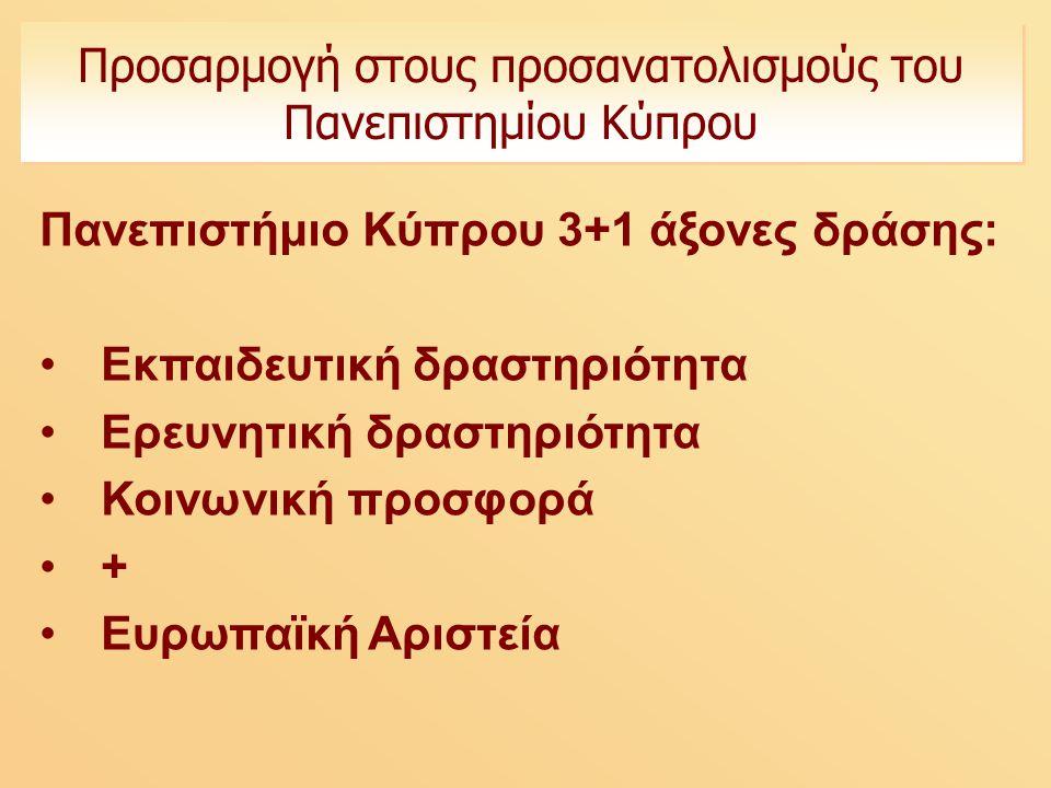 Προσαρμογή στους προσανατολισμούς του Πανεπιστημίου Κύπρου Πανεπιστήμιο Κύπρου 3+1 άξονες δράσης: Εκπαιδευτική δραστηριότητα Ερευνητική δραστηριότητα Κοινωνική προσφορά + Ευρωπαϊκή Αριστεία
