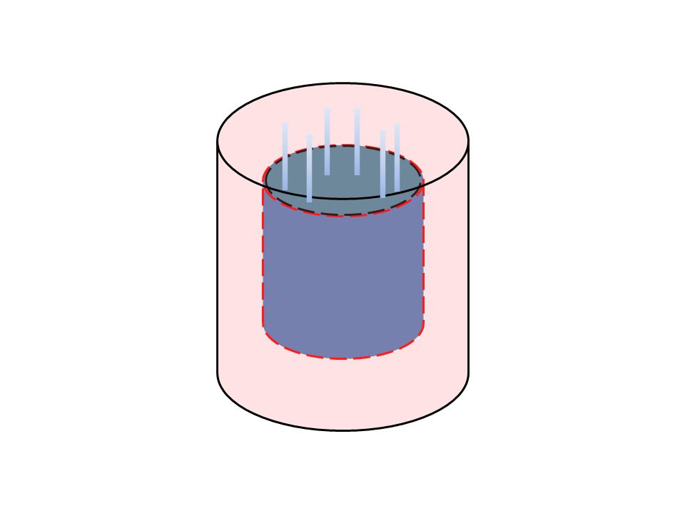 Ένας φυσικός χρησιμοποιεί κυλινδρικό δοχείο με διαστάσεις ύψους 0,250 m και διαμέτρου 0,090 m για την αποθήκευση υγρού ηλίου σε θερμοκρασία 4,22 Κ.