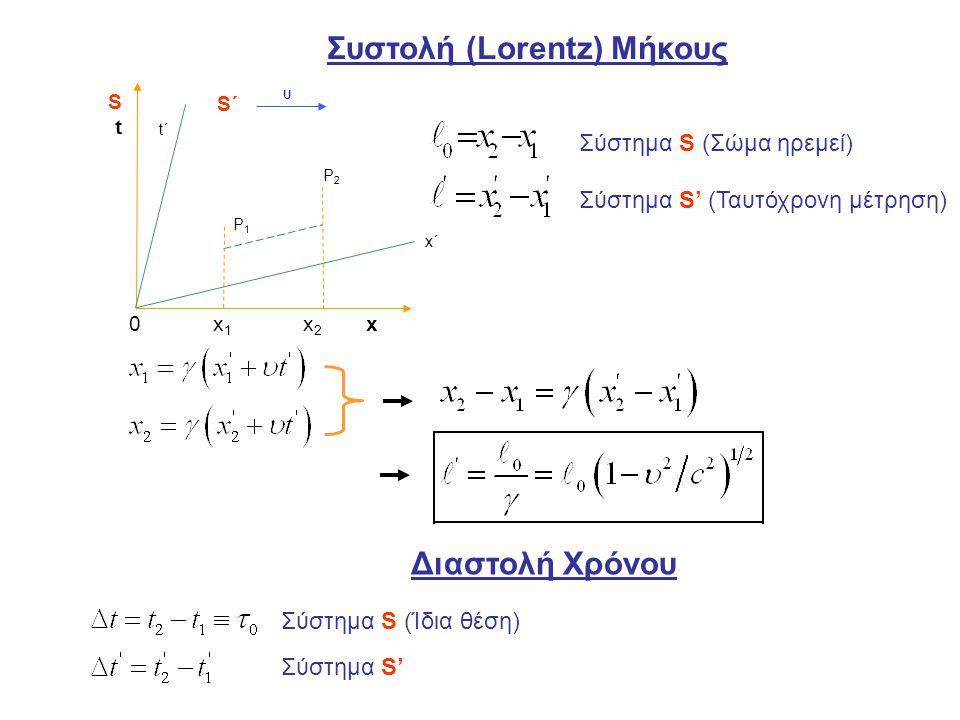 Συστολή (Lorentz) Μήκους Σύστημα S (Σώμα ηρεμεί) Σύστημα S' (Ταυτόχρονη μέτρηση) Διαστολή Χρόνου Σύστημα S (Ίδια θέση) Σύστημα S' St St 0 x 1 x 2 x x΄
