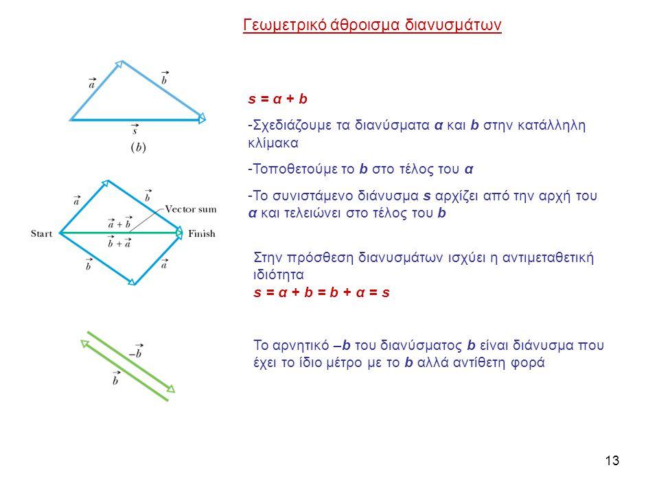 13 Γεωμετρικό άθροισμα διανυσμάτων s = α + b -Σχεδιάζουμε τα διανύσματα α και b στην κατάλληλη κλίμακα -Τοποθετούμε το b στο τέλος του α -Το συνιστάμε