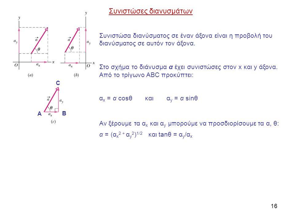 16 A B C Συνιστώσα διανύσματος σε έναν άξονα είναι η προβολή του διανύσματος σε αυτόν τον άξονα. Στο σχήμα το διάνυσμα α έχει συνιστώσες στον x και y