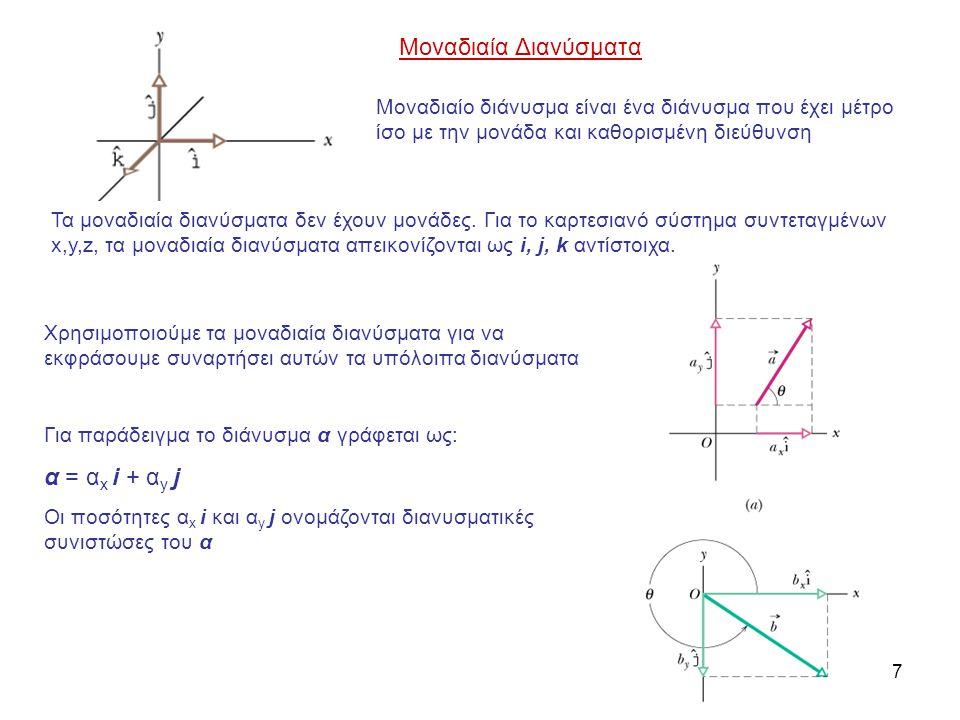 17 Μοναδιαία Διανύσματα Μοναδιαίο διάνυσμα είναι ένα διάνυσμα που έχει μέτρο ίσο με την μονάδα και καθορισμένη διεύθυνση Τα μοναδιαία διανύσματα δεν έ