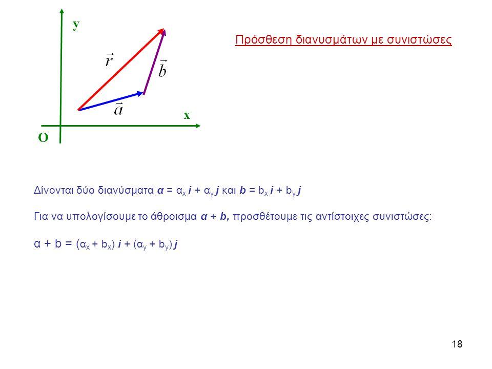 18 x O y Πρόσθεση διανυσμάτων με συνιστώσες Δίνονται δύο διανύσματα α = α x i + α y j και b = b x i + b y j Για να υπολογίσουμε το άθροισμα α + b, προ