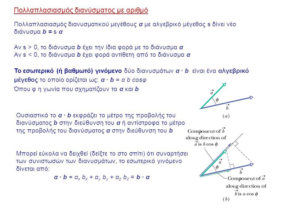 21 Πολλαπλασιασμός διανύσματος με αριθμό Πολλαπλασιασμός διανυσματικού μεγέθους α με αλγεβρικό μέγεθος s δίνει νέο διάνυσμα b = s α Αν s > 0, το διάνυ