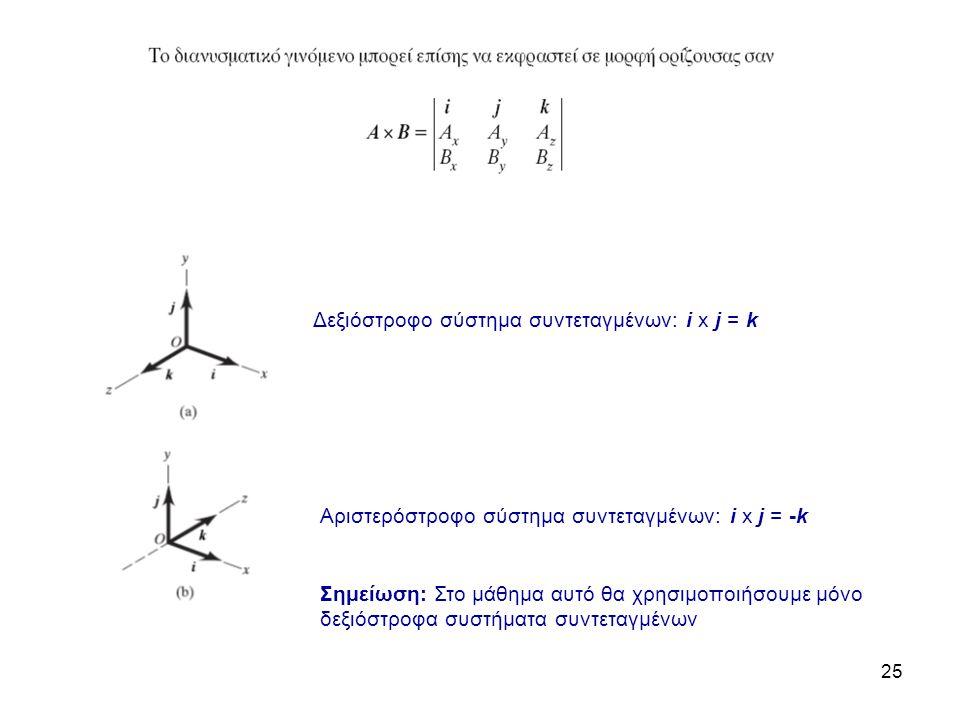 25 Δεξιόστροφο σύστημα συντεταγμένων: i x j = k Αριστερόστροφο σύστημα συντεταγμένων: i x j = -k Σημείωση: Στο μάθημα αυτό θα χρησιμοποιήσουμε μόνο δε