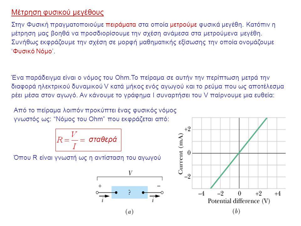 6 Στην Φυσική πραγματοποιούμε πειράματα στα οποία μετρούμε φυσικά μεγέθη. Κατόπιν η μέτρηση μας βοηθά να προσδιορίσουμε την σχέση ανάμεσα στα μετρούμε